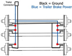 Electric Trailer Brake Wiring Diagram from images.etrailer.com