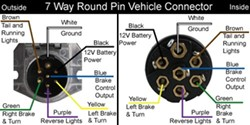 Wiring Diagram For 7 Way Rv Plug from images.etrailer.com