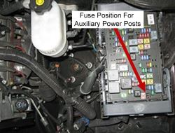 Where to Find Brake Controller Fuse and Relay for 2008 Chevy Silverado |  etrailer.cometrailer.com