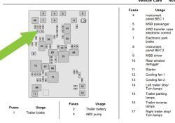 2014 Chevy Silverado Fuse Box Access - 480v Single Phase Transformer To  Circuit Breaker Wiring Diagram - mazda3-sp23.yenpancane.jeanjaures37.fr | 2014 Silverado 1500 Fuse Box Location |  | Wiring Diagram Resource