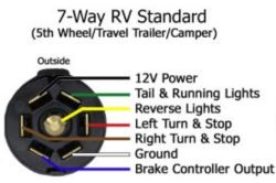 trailer wiring junction box for jayco feather to replace damaged 7-way  harness | etrailer.com  etrailer.com