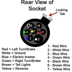 Pollak Trailer Wiring Diagram from images.etrailer.com