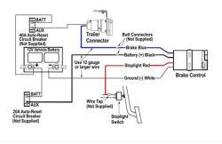 [WLLP_2054]   Installing Prodigy P3 Brake Controller on 2011 GMC Sierra | etrailer.com | Prodigy Wiring Diagram |  | etrailer.com