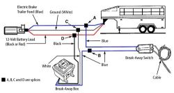 Hopkins Breakaway Wiring Diagram from images.etrailer.com