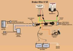 does wiring need to be added to install titan brakerite ii sd on ...  etrailer.com