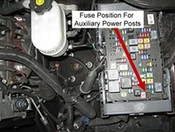 Location of Fuses In Power Distribution Box To Install Brake Controller on  2008 Chevrolet Silverado   etrailer.cometrailer.com