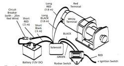 Superwinch Wiring Diagram 2000 - House Wiring Diagram Online -  jaguars.yenpancane.jeanjaures37.fr | X1 Superwinch Wiring Diagram |  | Wiring Diagram Resource