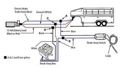 Trailer Breakaway Switch Wiring Diagram from images.etrailer.com