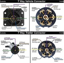 Ford 7 Blade Trailer Plug Wiring Diagram from images.etrailer.com