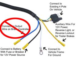 What is Required to Use Curt Echo Trailer Brake Controller | etrailer.cometrailer.com