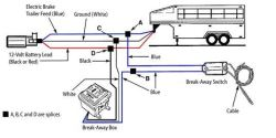 [SCHEMATICS_4UK]  Breakaway Battery Kit for Sundowner 2 Horse Trailer | etrailer.com | Horse Trailer Wiring Schematics |  | etrailer.com