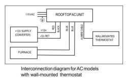 Wiring for Atwood Air Command Ducted Rooftop RV Air Conditioner with Heat  Pump AT15028-22 | etrailer.cometrailer.com