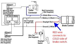 [DHAV_9290]  How to Find COLD Side of Brake Light Switch for Hardwiring Brake Controller  | etrailer.com | 2013 Ford F53 Brake Position Switch Wiring Diagram |  | etrailer.com