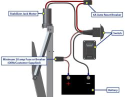 Fuse and Breaker Locations on Lippert Power Stabilizer Jack for Forest River  Trailer   etrailer.cometrailer.com