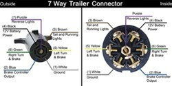[DIAGRAM_4PO]  Where To Attach Blue Wire From 5 Wires on Trailer When Installing a 7-Way  Connector | etrailer.com | Wiring Diagram For 6 Pin Trailer Connection |  | etrailer.com