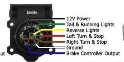 Wire Colors For 7 Way Trailer Connector On A 2007 Ford F 250 F 350 Etrailer Com
