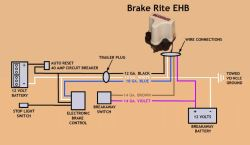 [DIAGRAM_38IU]  Wiring Diagram for Titan BrakeRite EHB Electric-Hydraulic Actuator #  T4822500 | etrailer.com | Dexter Electric Trailer Brake Wiring Diagram |  | etrailer.com