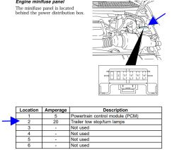 1997 Ford F150 Trailer Wiring Diagram from images.etrailer.com