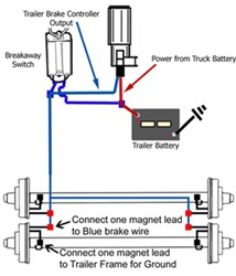 [DIAGRAM_4PO]  Breakaway Switch Diagram for Installation on a Dump Trailer with Trailer  Mounted 12 volt Battery | etrailer.com | Curt Breakaway Switch Wiring Diagram |  | etrailer.com