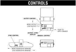 Is 2 0 The Highest Setting For The Draw Tite Activator Ii Brake Controller Etrailer Com
