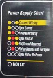 Lighting Codes Of Camco Rv Power Defender Part Cam55312 Explained Etrailer Com