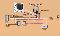 wiring the titan brakerite ehb adapter to the titan brakerite ehb ...  etrailer.com