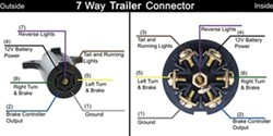 wire color and functions of bargman 7-pole, rv-style connector # 50-67-008  | etrailer.com  etrailer.com