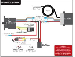 [DIAGRAM_3NM]  Wiring Diagram For All In One Connector From Brake Buddy Stealth System |  etrailer.com | Brake Buddy Wiring Diagram |  | etrailer.com
