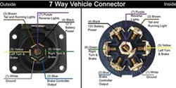 Wiring Diagram for a 7-Way Trailer Connector Vehicle End on 2002 Dodge  Dakota | etrailer.com | 2002 Dodge Dakota Trailer Wiring Diagram |  | etrailer.com