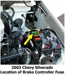 gmc sierra fuse box location location to install brake controller power fuse on 2003 gmc sierra 2015 gmc sierra fuse box location brake controller power fuse