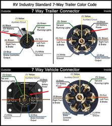 [SCHEMATICS_4JK]  Power Source For Electric Trailer Jack | etrailer.com | Wiring For Trailer Jack |  | etrailer.com