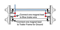 2 Axle Trailer Brake Wiring Diagram from images.etrailer.com