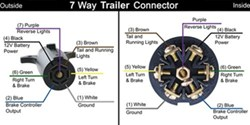 Wiring Diagram for a 7-way for Replacing a 6-Way with a 7-Way | etrailer.cometrailer.com