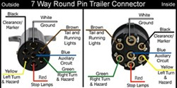 Wiring Diagram for the Pollak Heavy-Duty, 7-Pole, Round Pin, Trailer Wiring  Connector # PK11700 | etrailer.cometrailer.com