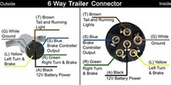 How to Wire 4 Trailer Wires Into the Pollak 6-Pole Trailer Connector |  etrailer.cometrailer.com