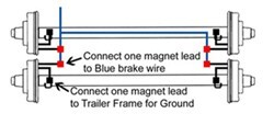 [GJFJ_338]  How to Wire Electric Brakes on a Tandem Axle Trailer | etrailer.com | Dexter Axle Wiring Schematic |  | etrailer.com
