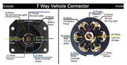 Pin Locations for 7 Way Vehicle Connector on 2004 Dodge Ram 3500 Diesel |  etrailer.com | 2004 2500 7 Plug Wire Diagram |  | etrailer.com