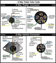 6-way wiring diagram request | etrailer.com  etrailer.com