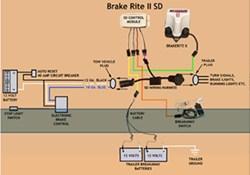 where do i run the wiring for brakerite ii sd electric-hydraulic ...  etrailer.com