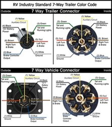 Replacement 7-Way Recommendation for a 2006 Toyota Tacoma with Factory 7-Way  | etrailer.cometrailer.com