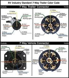 7 pin rv wiring diagram pollak 7 way pk11893 11932 wiring diagram etrailer com 7 pin trailer wiring diagram pollak 7 way pk11893 11932 wiring