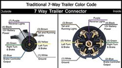 trailer brakes lock up when connected to 2014 gmc sierra 2500hd with oem  brake controller | etrailer.com  etrailer.com
