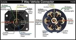 Trailer Connector, Hopkins 7 Pin Trailer Connector Wiring Diagram