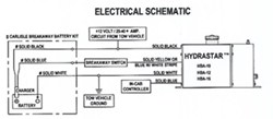 Electric Over Hydraulic Trailer Brakes Wiring Diagram from images.etrailer.com