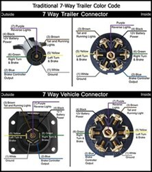 [EQHS_1162]  Compatibility of a Pollak Heavy-Duty 7 Pole Round Pin Trailer Wiring  Connector with Blade Connector | etrailer.com | 7 Pole Round Trailer Wiring Diagram |  | etrailer.com
