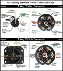 2006 dodge ram trailer brake wiring diagram 7 way wiring diagram availability etrailer com  7 way wiring diagram availability