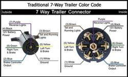 Horse Trailer Brakes Lock Up When Connected to 1999 Ford F-250 |  etrailer.cometrailer.com